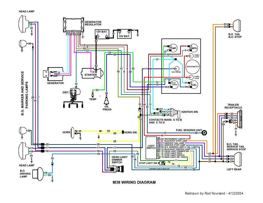M38wirecolored m38a1 wiring diagram m38a1 trailer wiring diagram \u2022 wiring CJ2A Help at mifinder.co