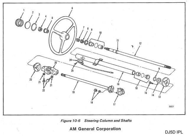 Fig_10_6_column.sized willys m jeeps forums viewtopic m38 a1 horn 76 jeep cj7 steering column wiring diagram at bayanpartner.co