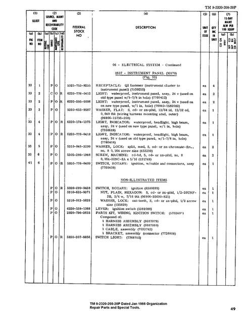 m151a1 wiring diagram m37 wiring diagram elsavadorla