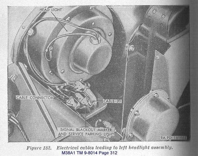 Headlamp Harness Sized on Willys Jeep Usmc M38