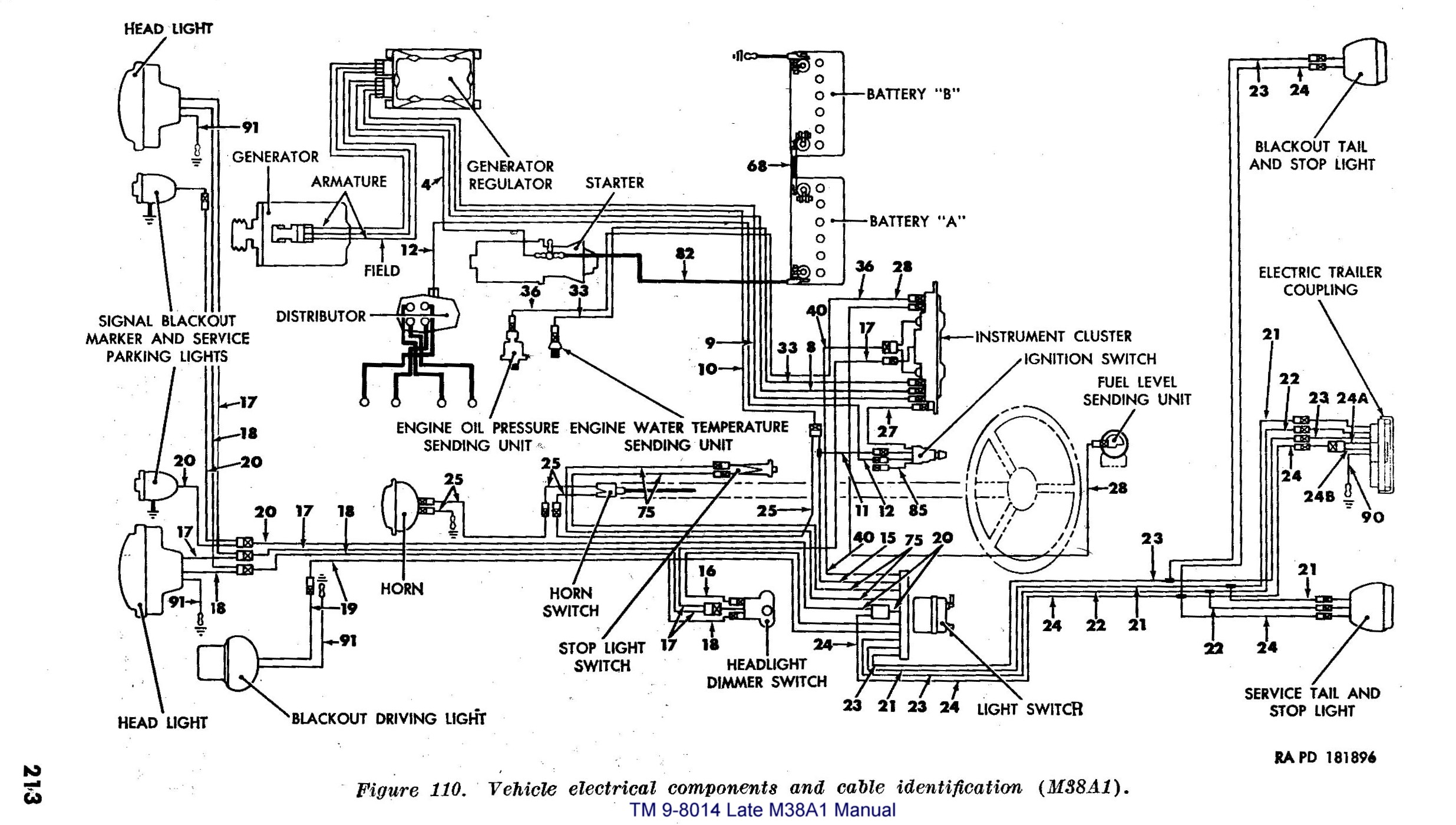 M38a1 Wiring Diagram Getting Ready With Jeep Free Picture Schematic Willysmjeeps M170 Electrical Tm 9 8014 Fig 1953