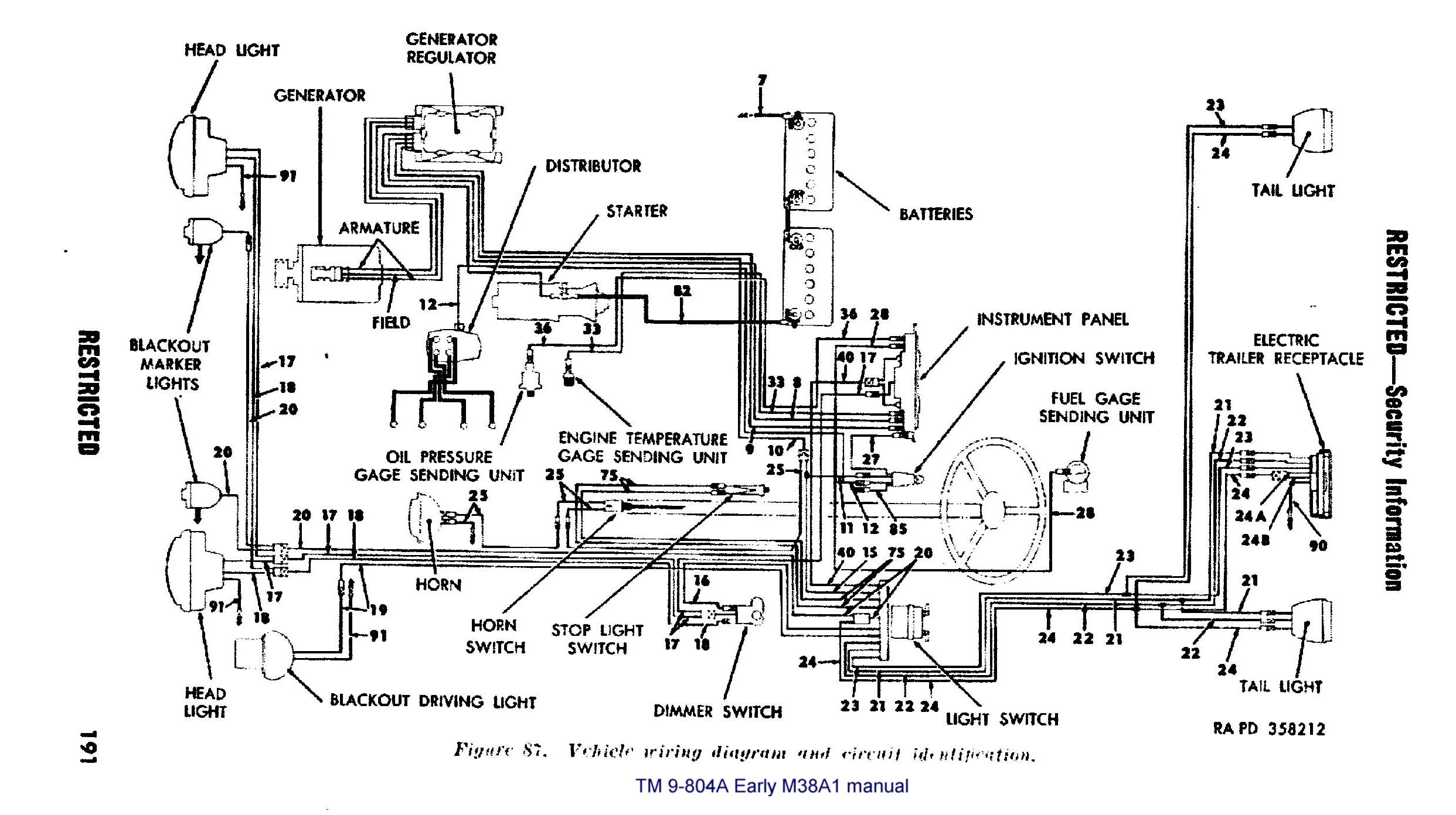 M38a1 Wiring Schematic | Wiring Liry on