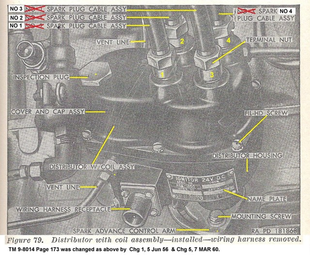 Willys M Jeeps Forums-viewtopic-1954 M38a1 ignition problems. Spark on spark plugs for toyota corolla, spark plugs awsf 32pp, gas grill ignitor wires, spark indicator, spark plugs on, coil wires, wire separators for 8mm wires, spark plugs location diagram, short circuit wires, spark pug, spark ignition, spark plugs replacement, ignition wires, spark plugs 2003 dakota, spark plugs 2006 pacifica, spark screen, plugs and wires, spark plugs brands, spark plugs for dodge hemi, spark up meaning,
