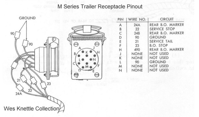 military trailer wiring diagram 6 3 kenmo lp de \u2022military trailer wiring diagram