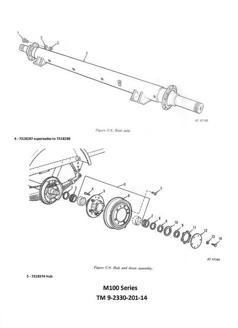 M416 Comparison