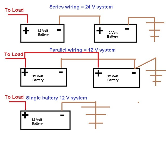 Willys M Jeeps Forums-viewtopic-m38a1 battery connection on