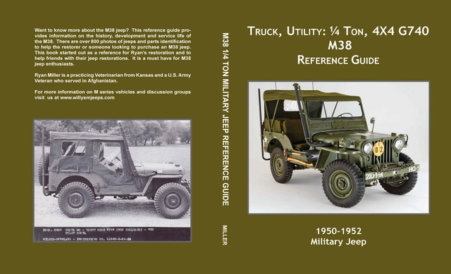 Willys M Jeeps