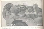 Brackets Fig 190