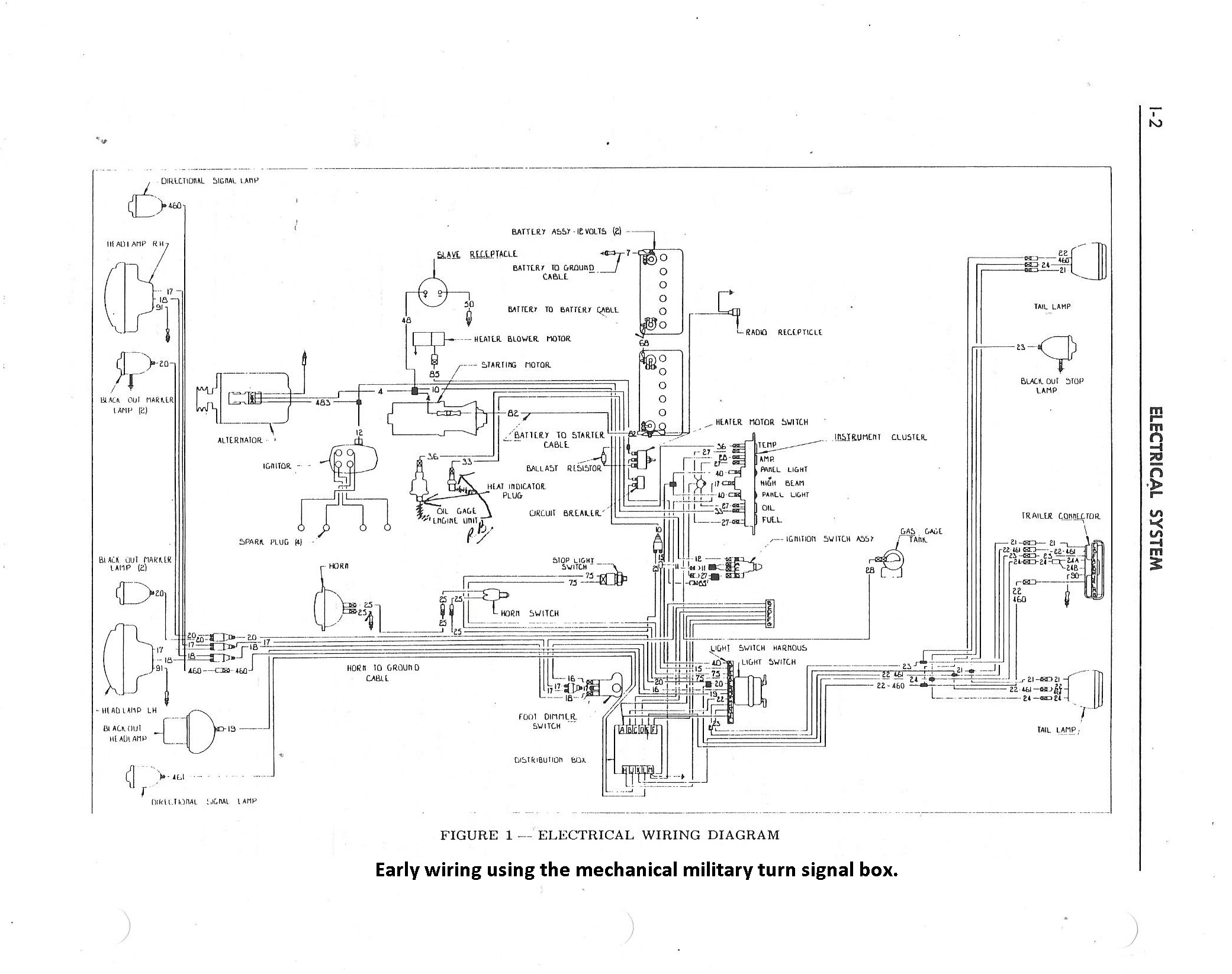m38a1 light switch diagram  m38a1  free engine image for