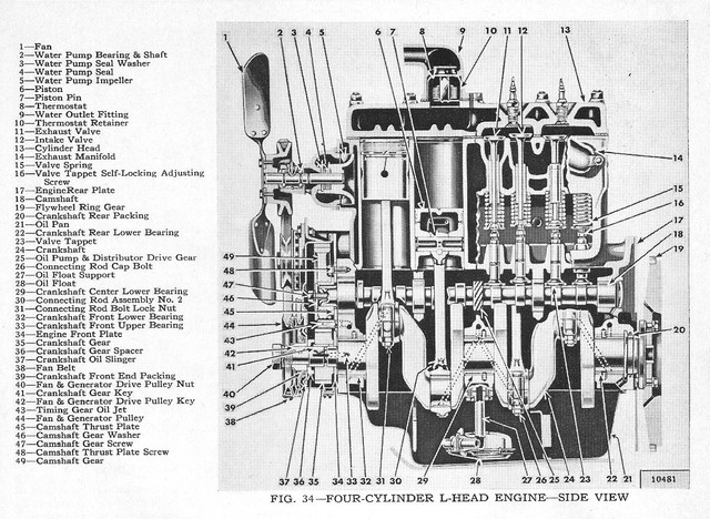 [DIAGRAM_5UK]  Willys M Jeeps Forums-viewtopic-l134 thermostat | L134 Engine Diagram |  | Willy's Military Jeeps