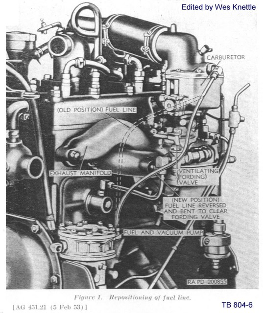 m38 fuel lines   14 wiring diagram images