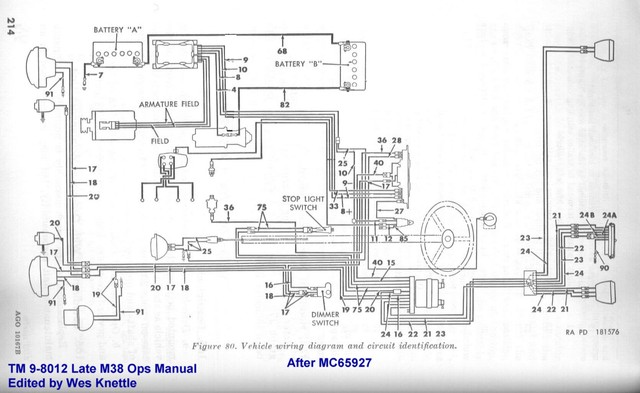 Fig_80_Modified_All_circuiys.sized m38a1 wiring diagram m38a1 trailer wiring diagram \u2022 wiring Chevy Wiring Harness Diagram at creativeand.co